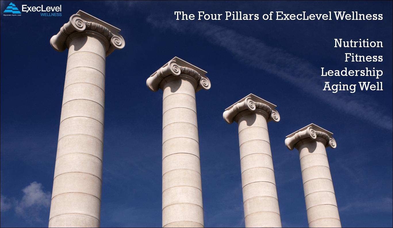 ELW 4 Pillars